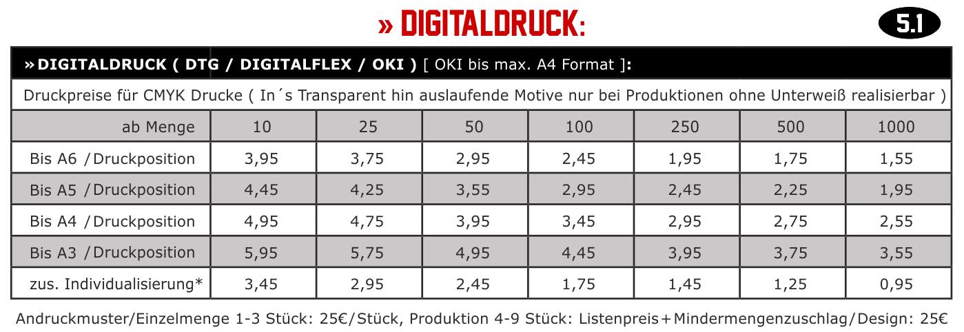 Preisliste Digitaldruck DTG Kornit