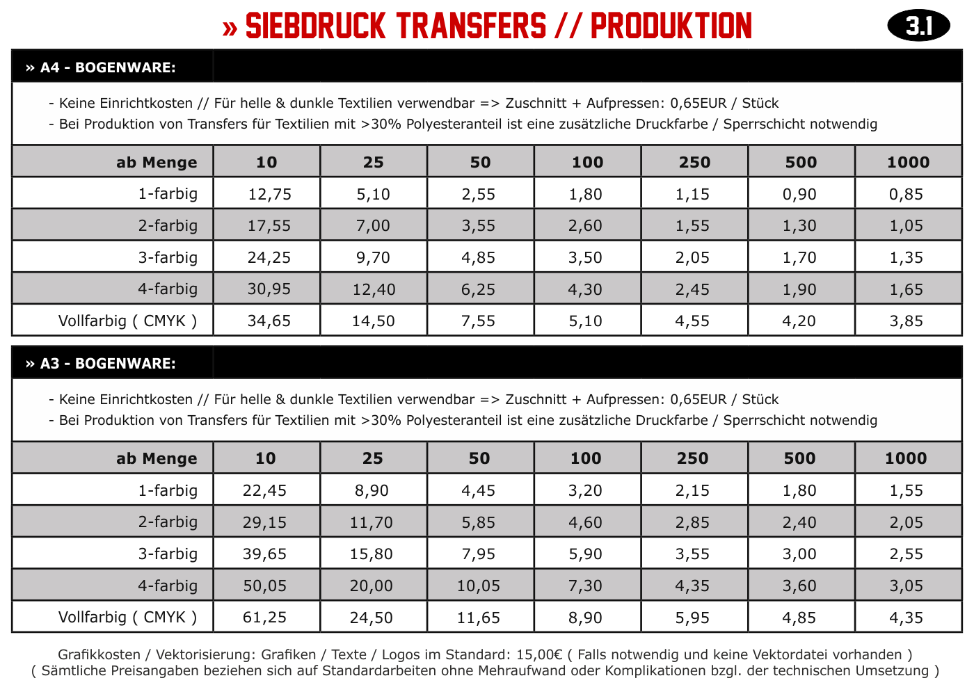 Preisliste Siebdruck Transfer, Transfers Plastisol Produktion